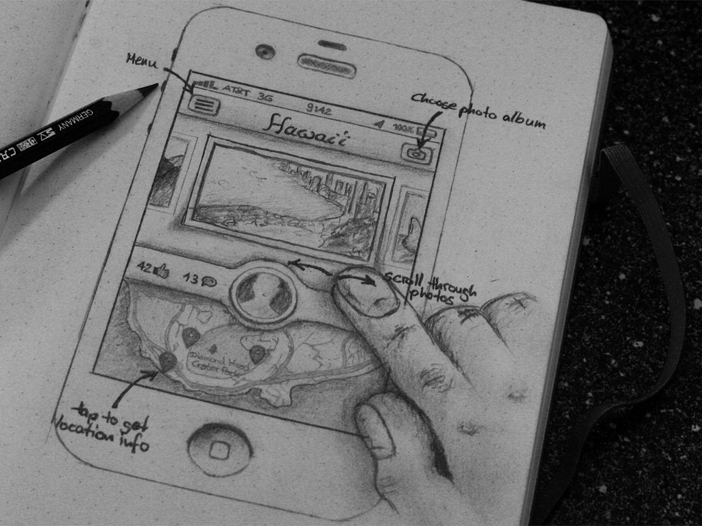 iPhone App Sketch by Sven - Dribbble